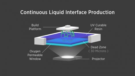 Carbon3D liquide impression 3D