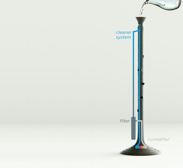 airtreem system purificateur air