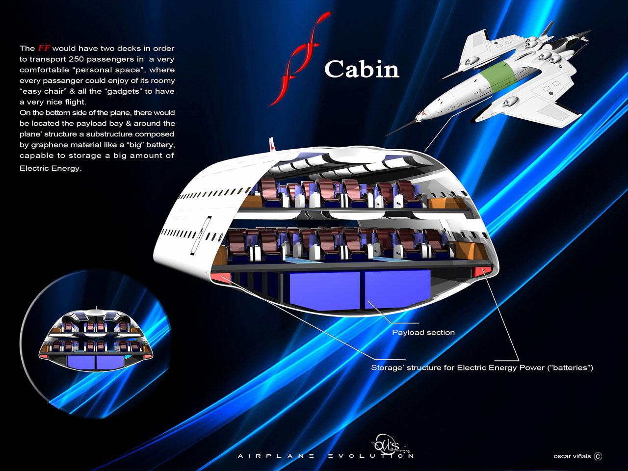 Flash Falcon jet supersonique futuriste
