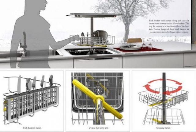 lave-vaisselle vertical