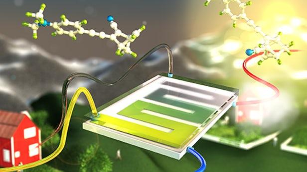énergie liquide solaire