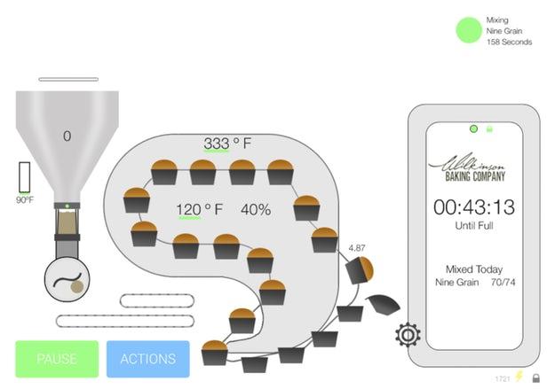 BreadBot – La machine à pain automatisée a fait un carton au CES