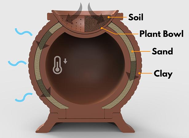 Kuno – Un réfrigérateur écologique fabriqué à partir d'argile 2